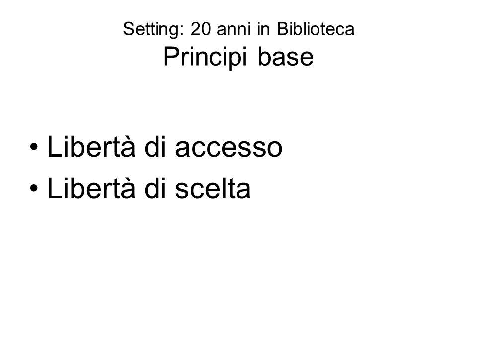 Setting: 20 anni in Biblioteca Principi base