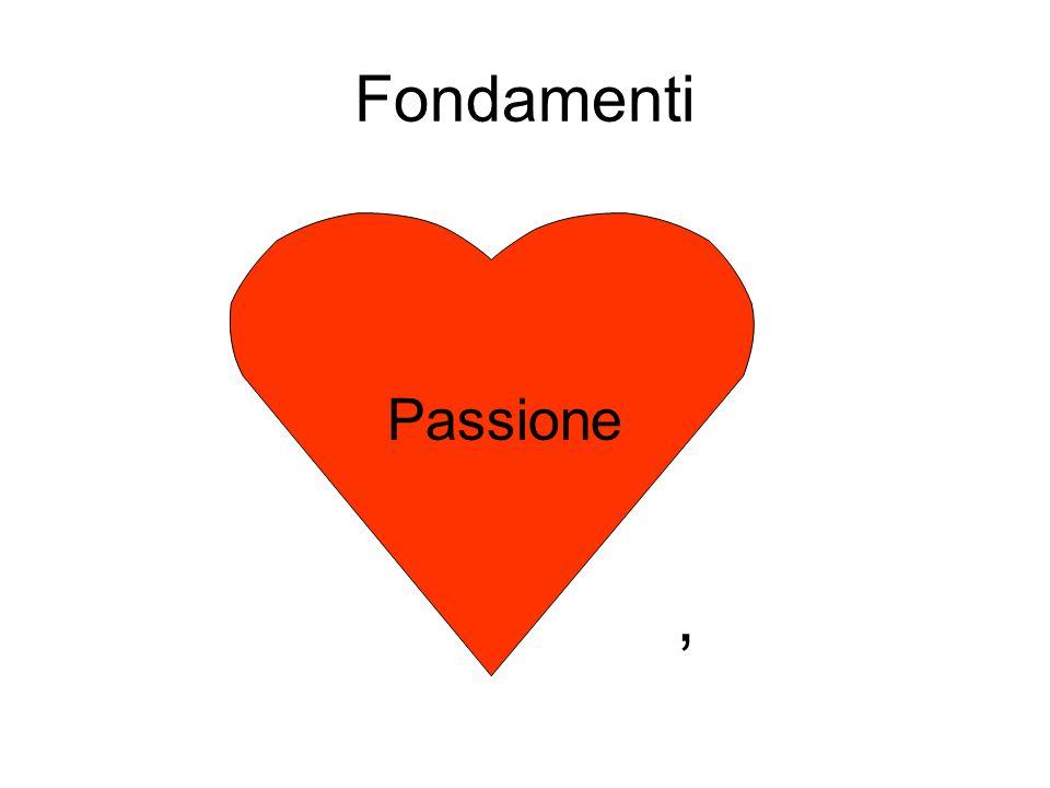 Fondamenti Passione ,