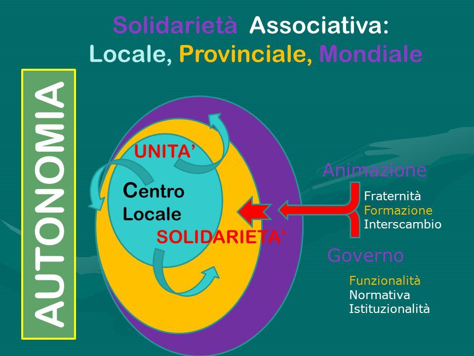 AUTONOMIA Solidarietà Associativa: Locale, Provinciale, Mondiale