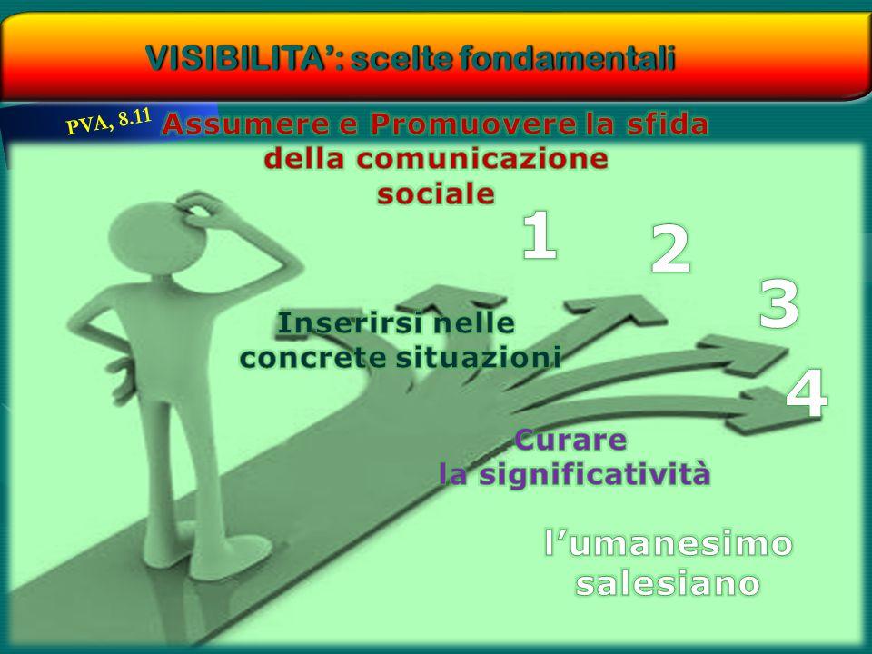VISIBILITA': scelte fondamentali Assumere e Promuovere la sfida