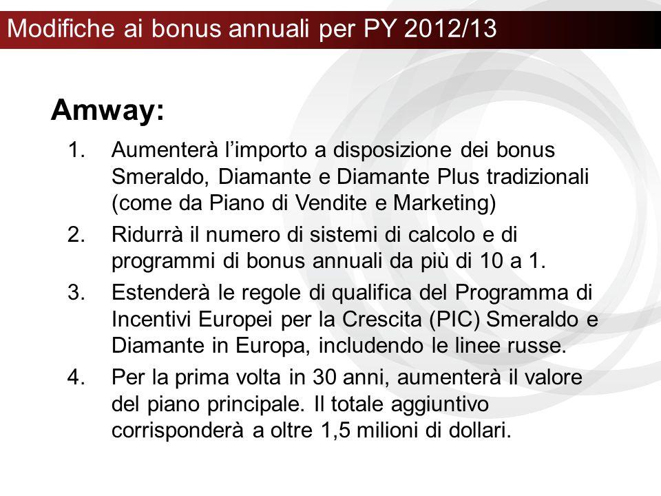 Amway: Modifiche ai bonus annuali per PY 2012/13
