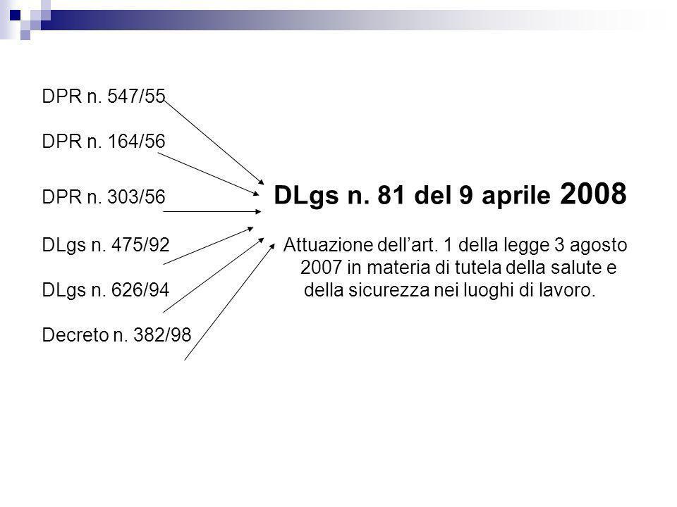 DPR n. 547/55DPR n. 164/56. DPR n. 303/56 DLgs n. 81 del 9 aprile 2008.