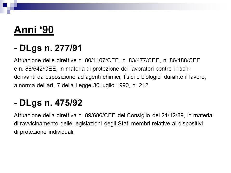 Anni '90- DLgs n. 277/91. Attuazione delle direttive n. 80/1107/CEE, n. 83/477/CEE, n. 86/188/CEE.