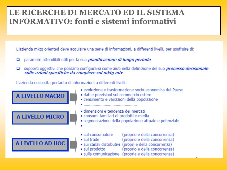European School of Management Italia Copyright © 2004