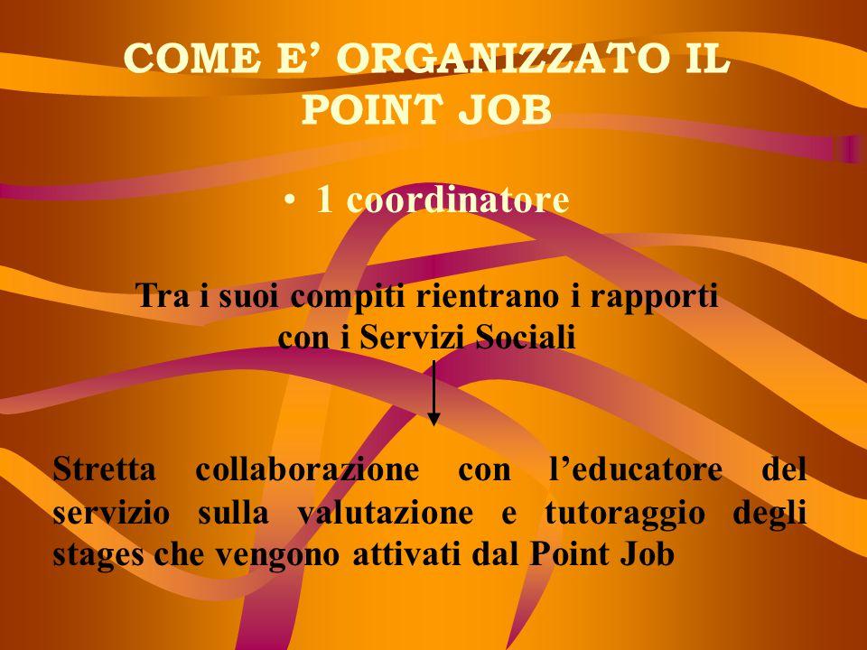 COME E' ORGANIZZATO IL POINT JOB