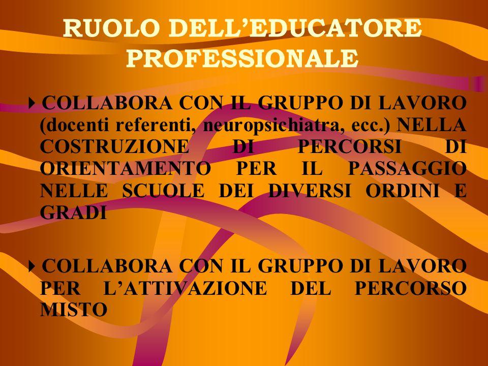 RUOLO DELL'EDUCATORE PROFESSIONALE