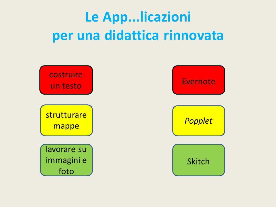 Le App...licazioni per una didattica rinnovata