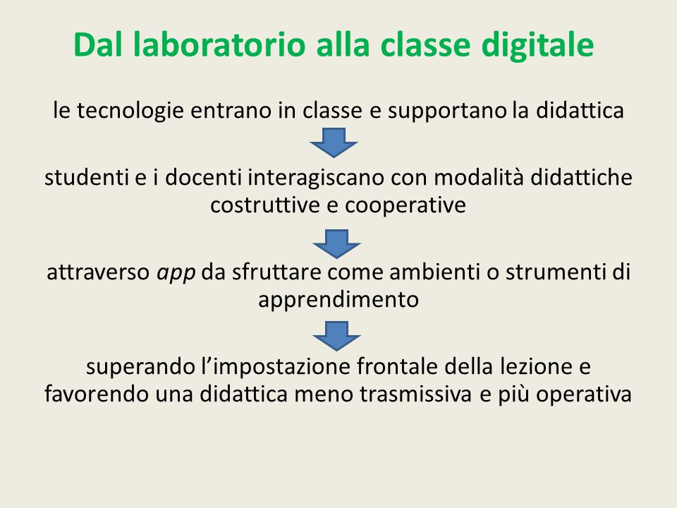 Dal laboratorio alla classe digitale