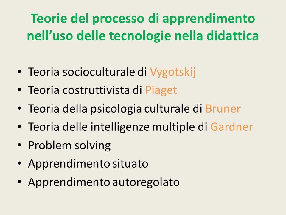 Teorie del processo di apprendimento nell'uso delle tecnologie nella didattica