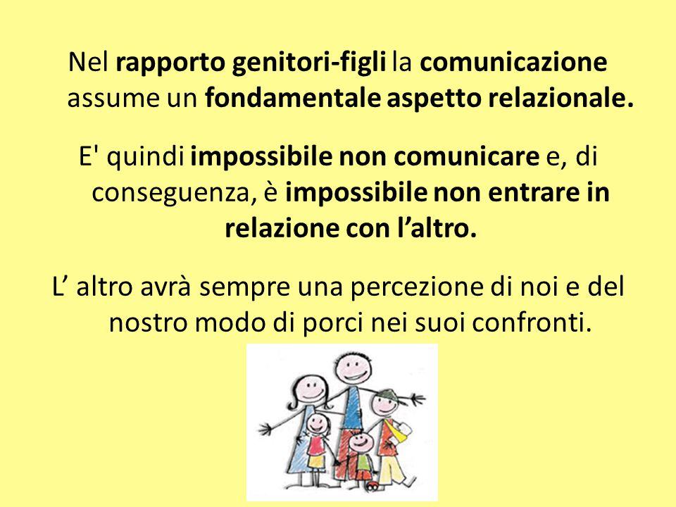 Nel rapporto genitori-figli la comunicazione assume un fondamentale aspetto relazionale.
