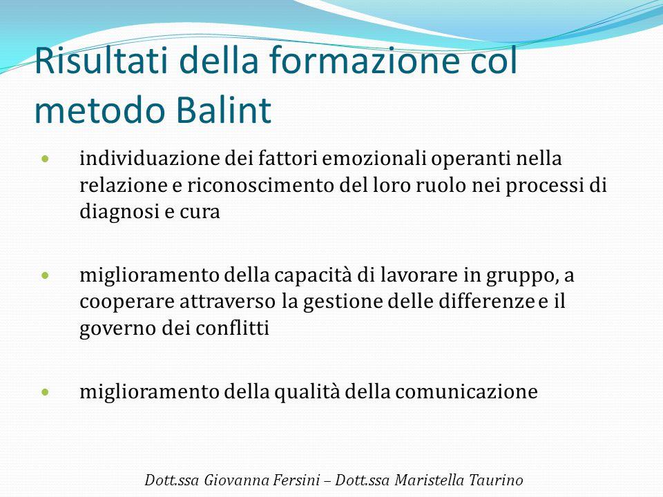 Risultati della formazione col metodo Balint