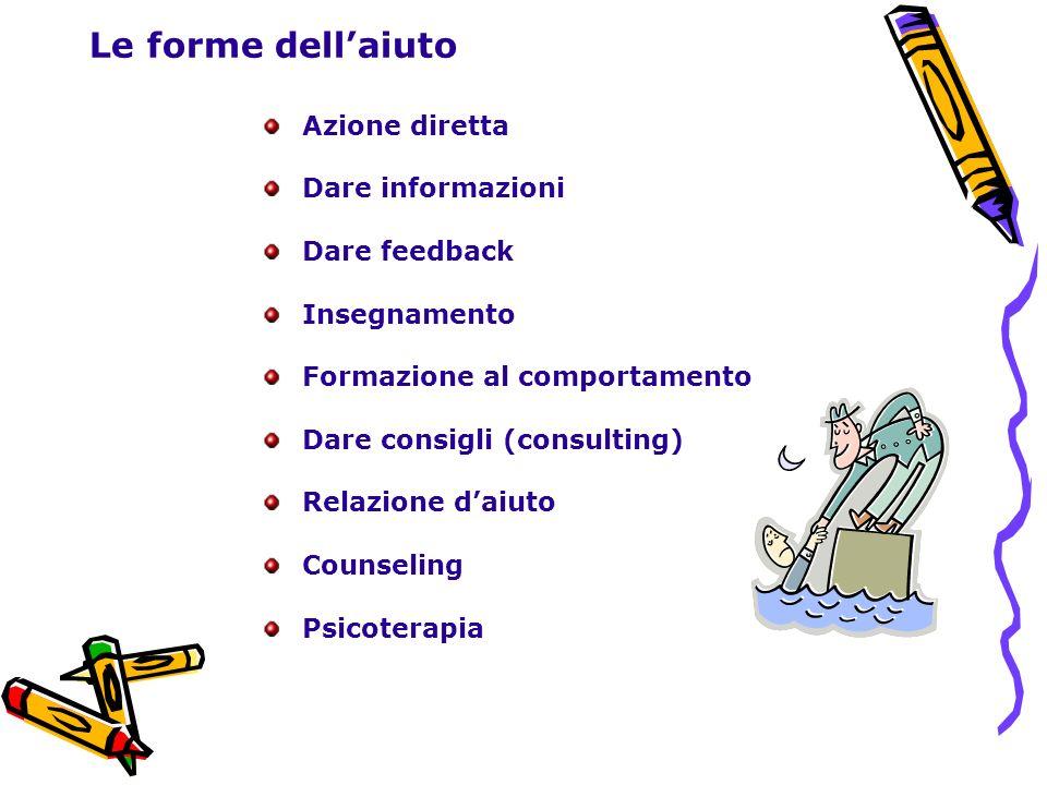 Le forme dell'aiuto Azione diretta Dare informazioni Dare feedback