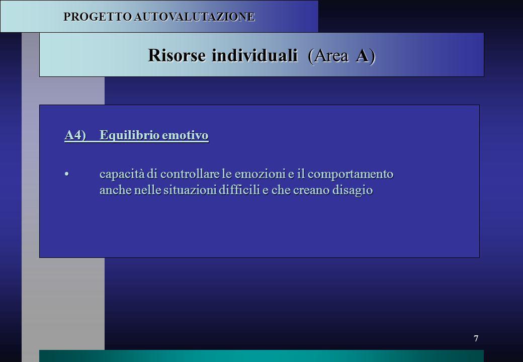 Risorse individuali (Area A)
