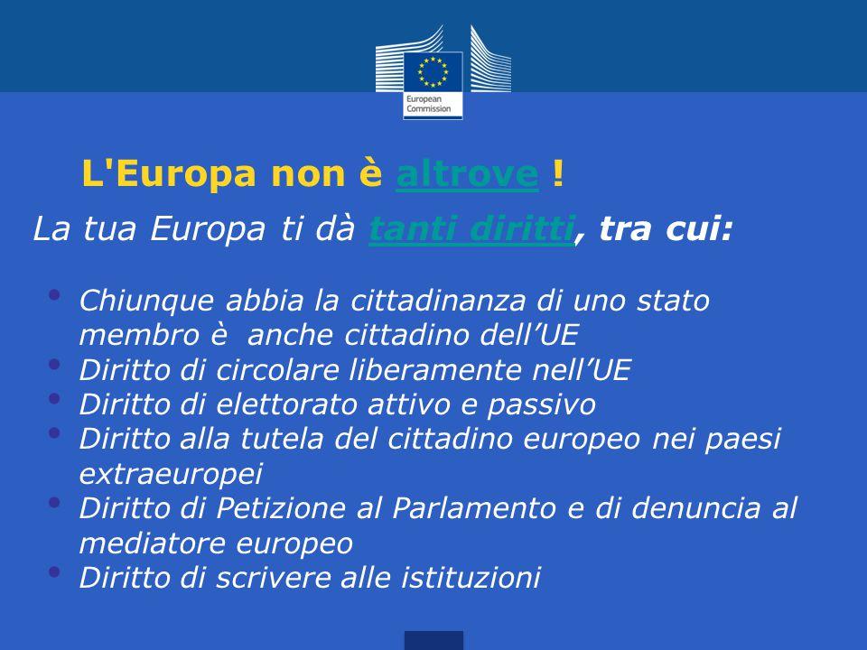 L Europa non è altrove ! La tua Europa ti dà tanti diritti, tra cui: