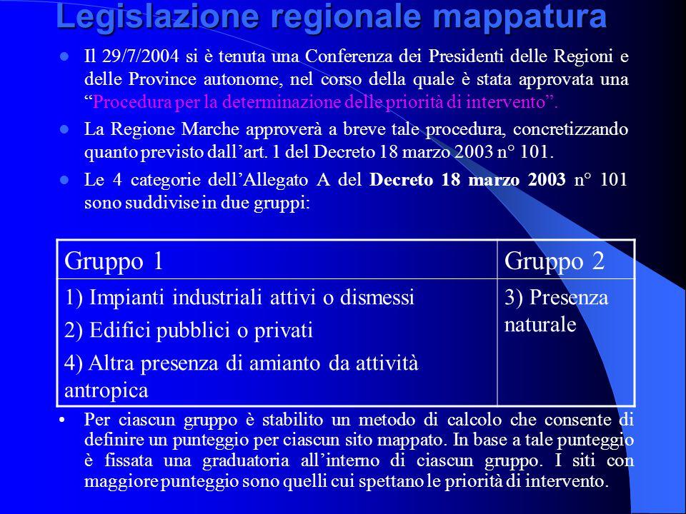 Legislazione regionale mappatura