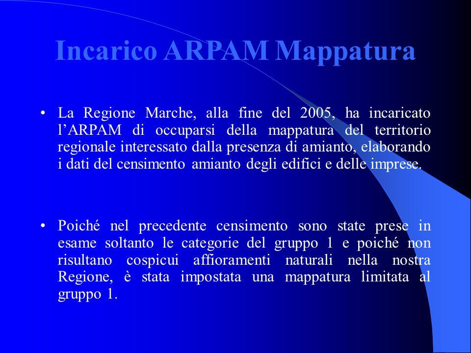 Incarico ARPAM Mappatura
