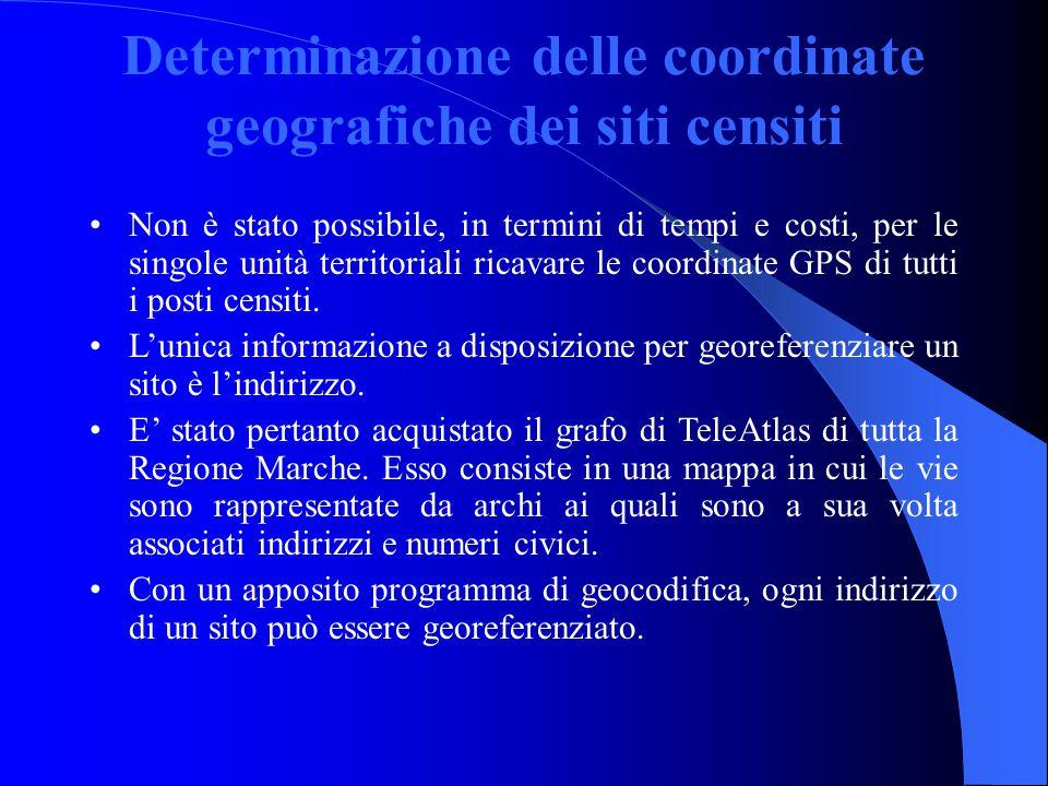 Determinazione delle coordinate geografiche dei siti censiti