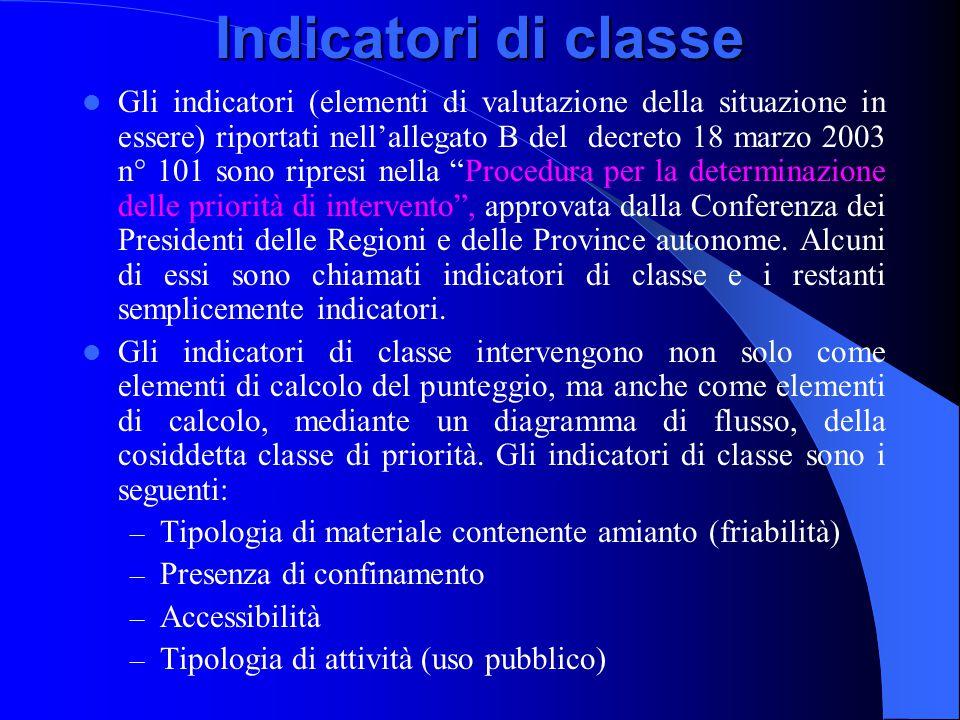 Indicatori di classe
