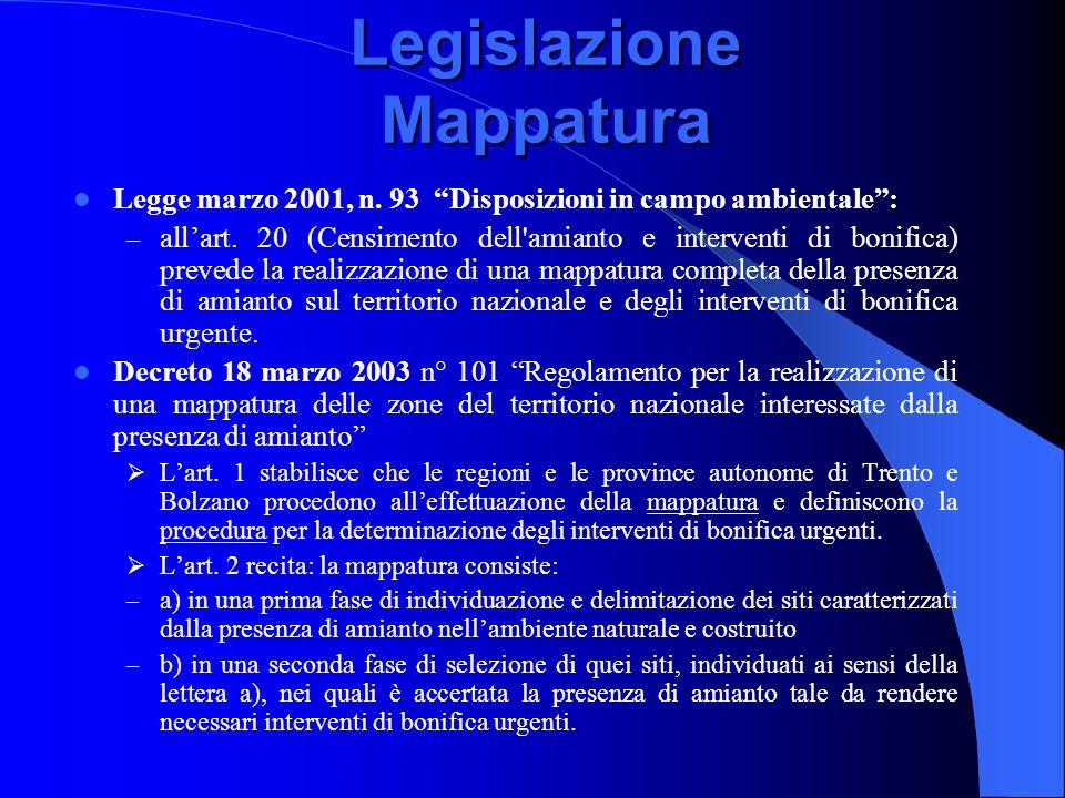 Legislazione Mappatura