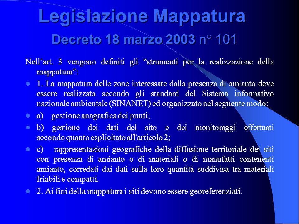 Legislazione Mappatura Decreto 18 marzo 2003 n° 101
