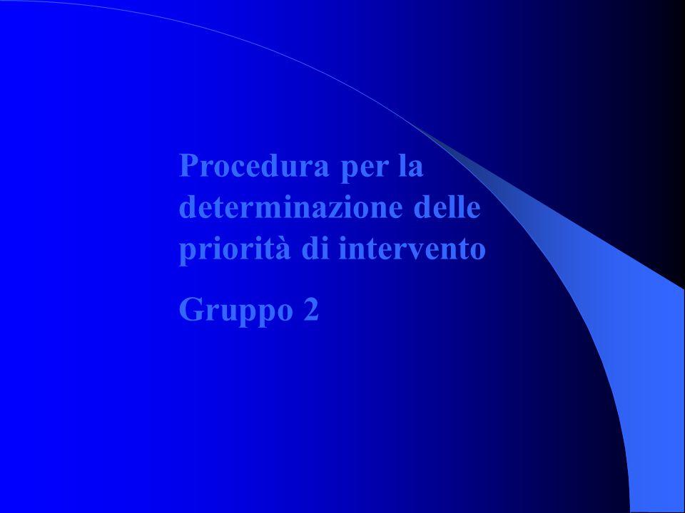 Procedura per la determinazione delle priorità di intervento