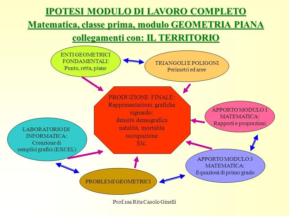 IPOTESI MODULO DI LAVORO COMPLETO