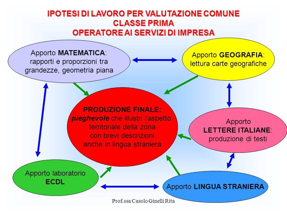 IPOTESI DI LAVORO PER VALUTAZIONE COMUNE CLASSE PRIMA