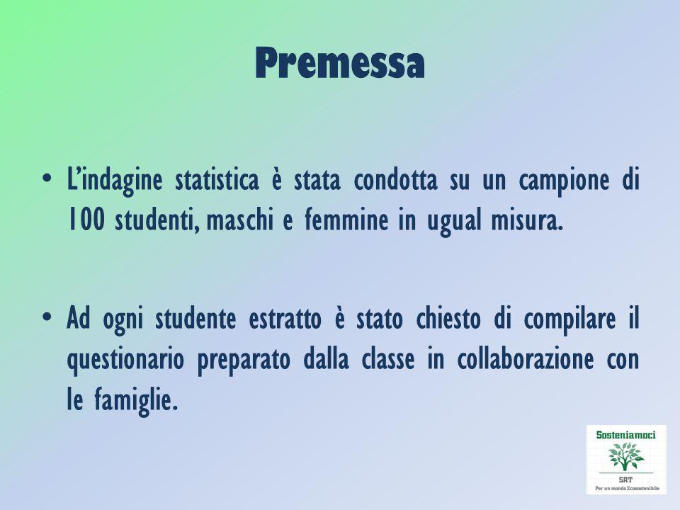 Premessa L'indagine statistica è stata condotta su un campione di 100 studenti, maschi e femmine in ugual misura.