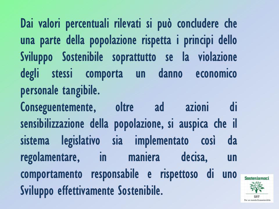 Dai valori percentuali rilevati si può concludere che una parte della popolazione rispetta i principi dello Sviluppo Sostenibile soprattutto se la violazione degli stessi comporta un danno economico personale tangibile.