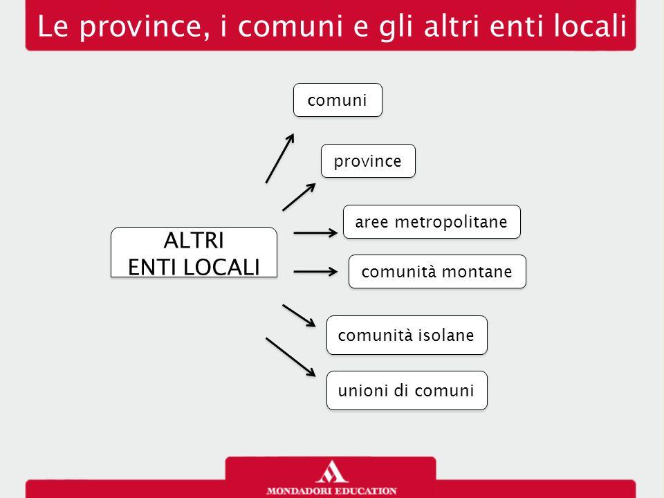 Le province, i comuni e gli altri enti locali