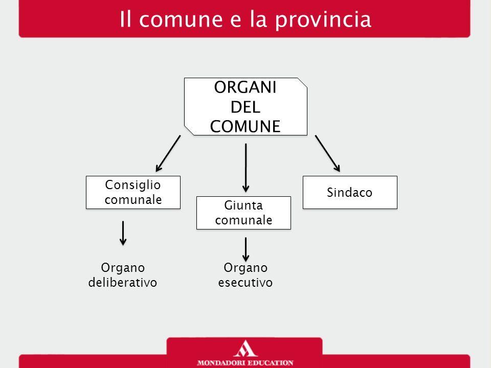 Il comune e la provincia
