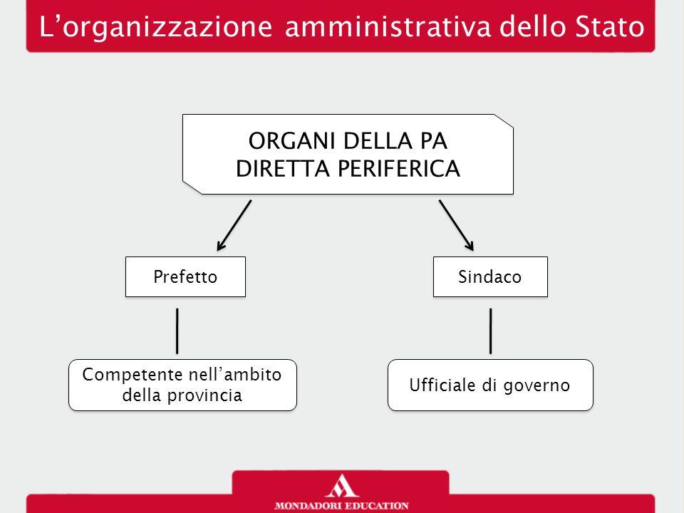 L'organizzazione amministrativa dello Stato