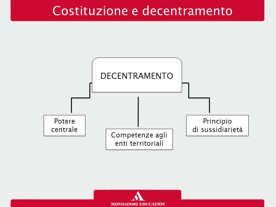 Costituzione e decentramento