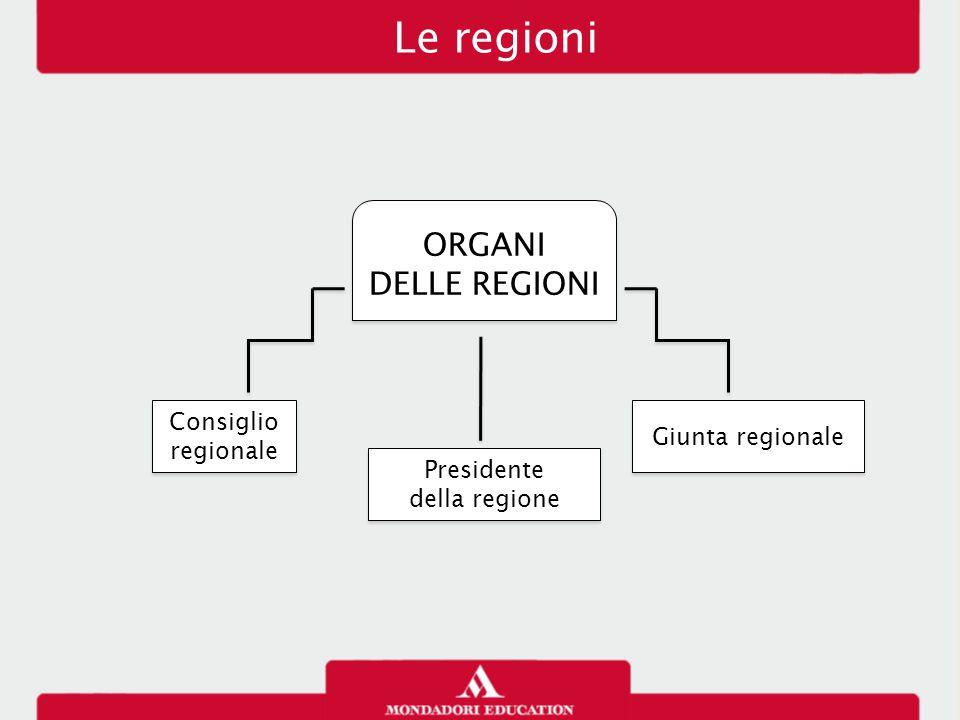 Le regioni ORGANI DELLE REGIONI Consiglio regionale Giunta regionale