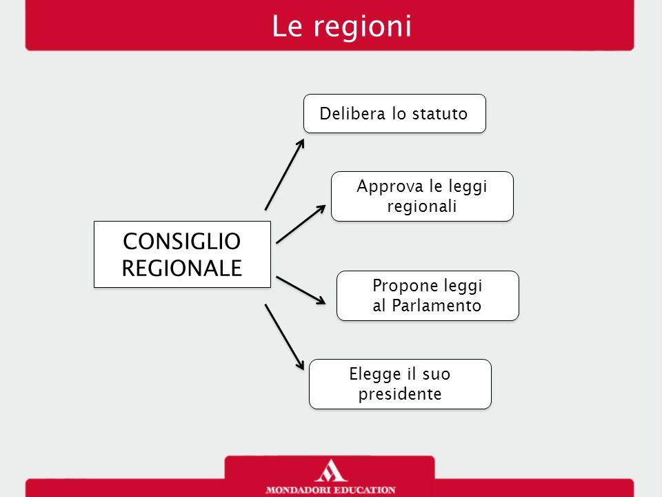 Le regioni CONSIGLIO REGIONALE Delibera lo statuto