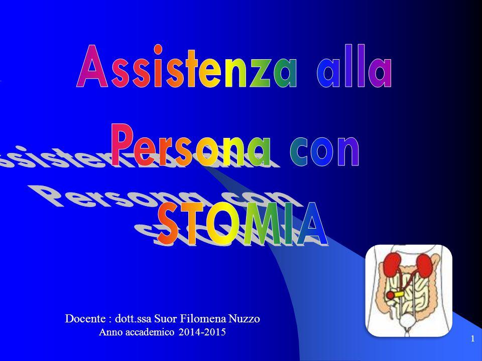 Docente : dott.ssa Suor Filomena Nuzzo