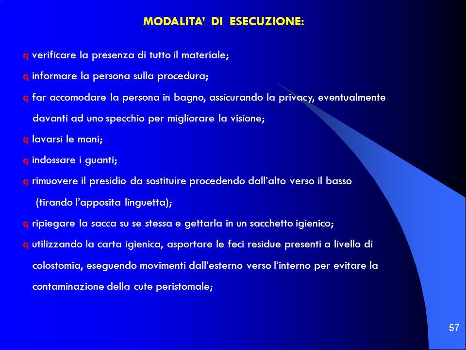 MODALITA' DI ESECUZIONE: