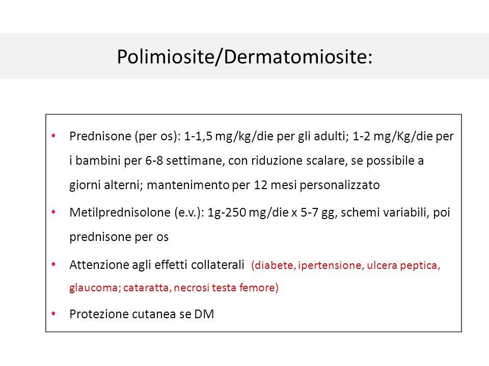 Polimiosite/Dermatomiosite: