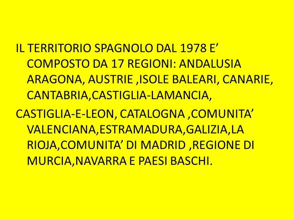IL TERRITORIO SPAGNOLO DAL 1978 E' COMPOSTO DA 17 REGIONI: ANDALUSIA ARAGONA, AUSTRIE ,ISOLE BALEARI, CANARIE, CANTABRIA,CASTIGLIA-LAMANCIA, CASTIGLIA-E-LEON, CATALOGNA ,COMUNITA' VALENCIANA,ESTRAMADURA,GALIZIA,LA RIOJA,COMUNITA' DI MADRID ,REGIONE DI MURCIA,NAVARRA E PAESI BASCHI.