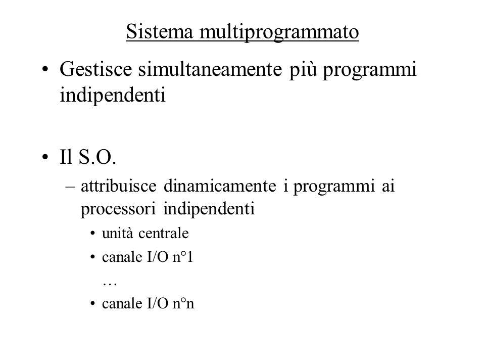 Sistema multiprogrammato
