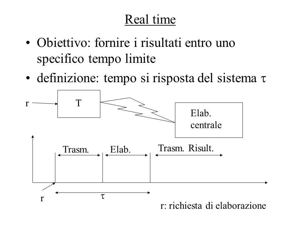 Obiettivo: fornire i risultati entro uno specifico tempo limite