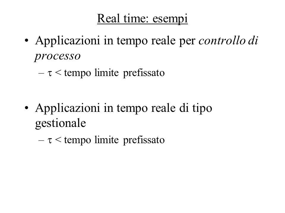 Applicazioni in tempo reale per controllo di processo