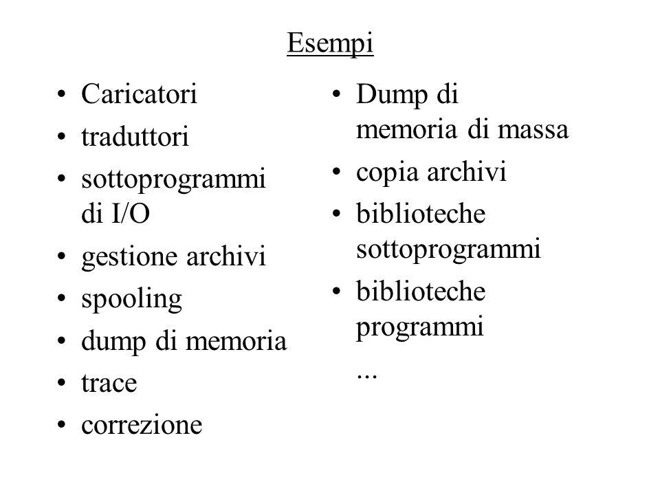 Esempi Caricatori. traduttori. sottoprogrammi di I/O. gestione archivi. spooling. dump di memoria.