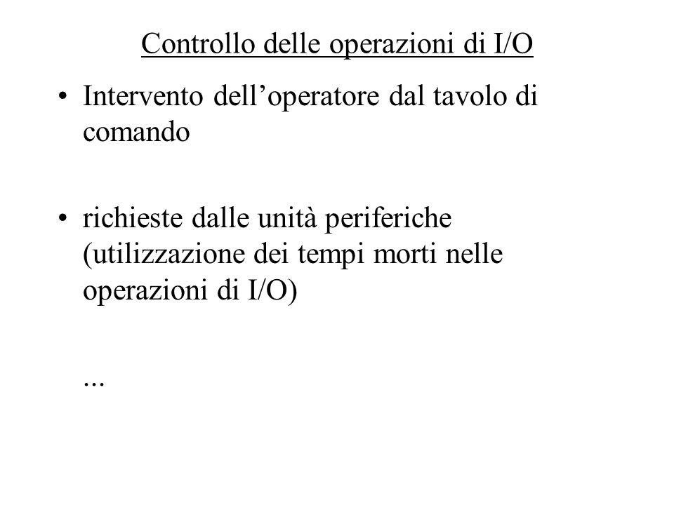 Controllo delle operazioni di I/O