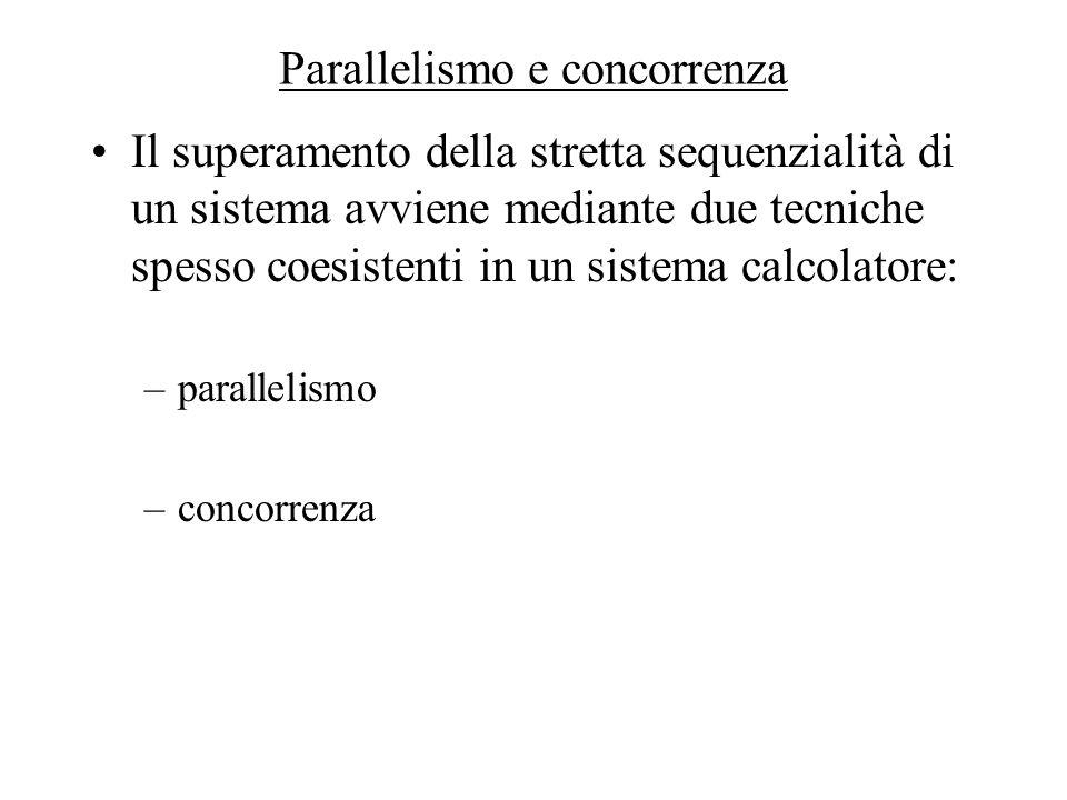 Parallelismo e concorrenza