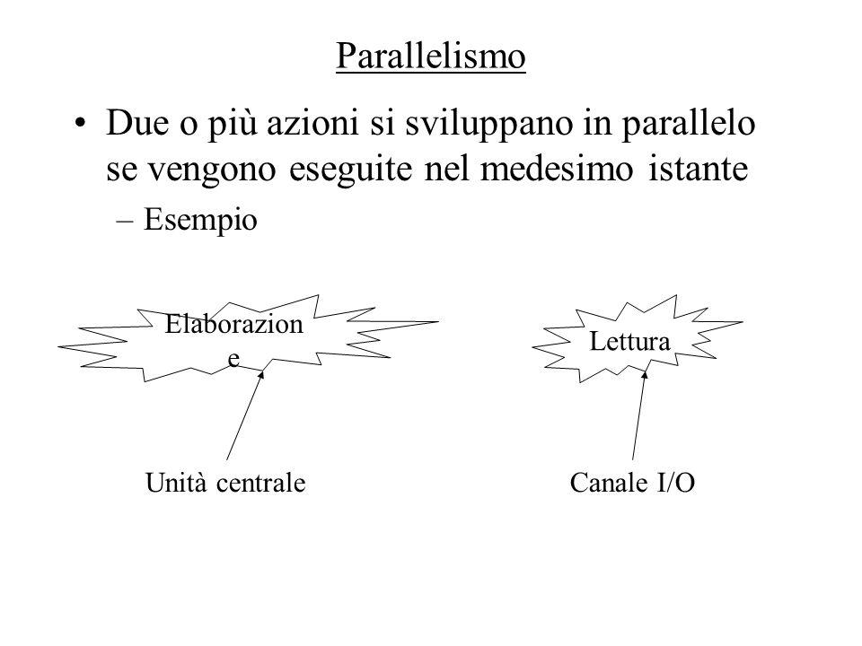 Parallelismo Due o più azioni si sviluppano in parallelo se vengono eseguite nel medesimo istante. Esempio.