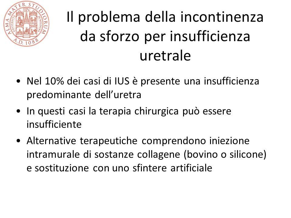 Il problema della incontinenza da sforzo per insufficienza uretrale