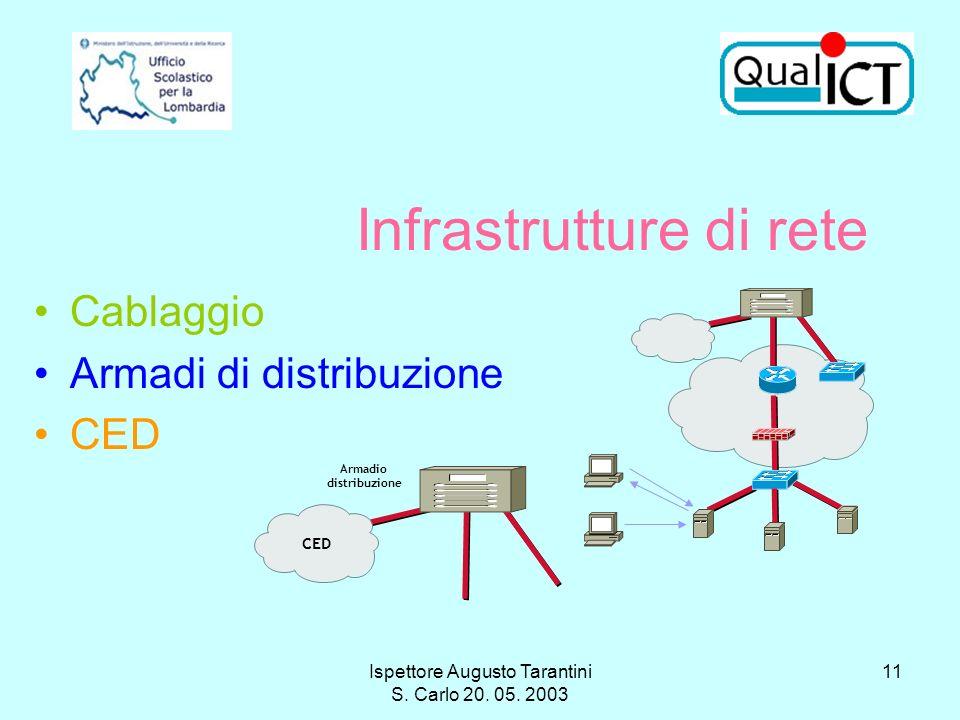 Infrastrutture di rete