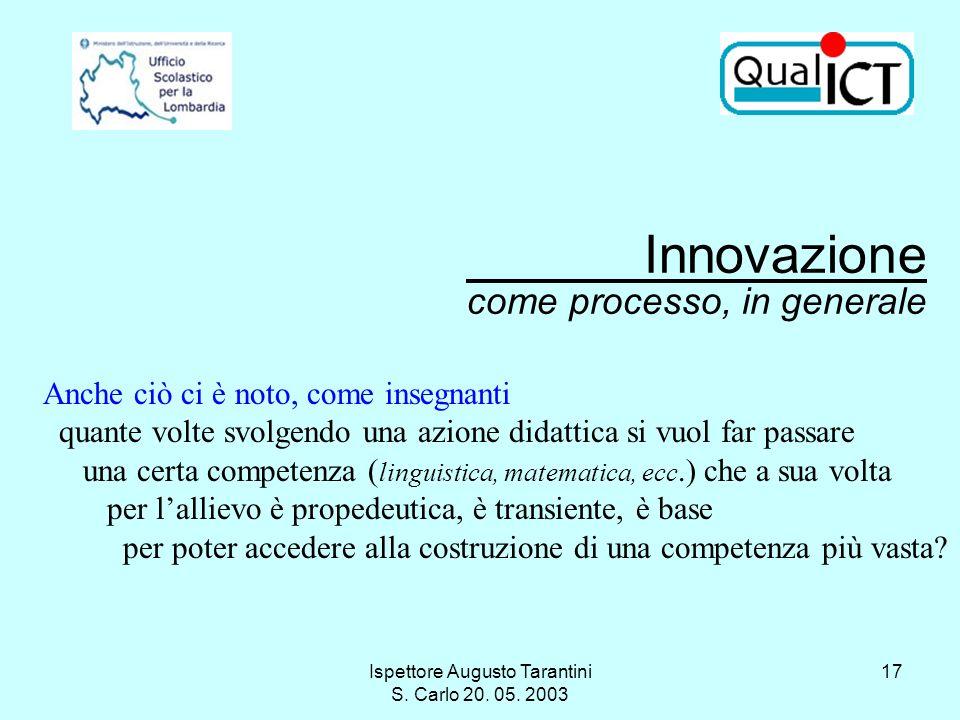 Innovazione come processo, in generale