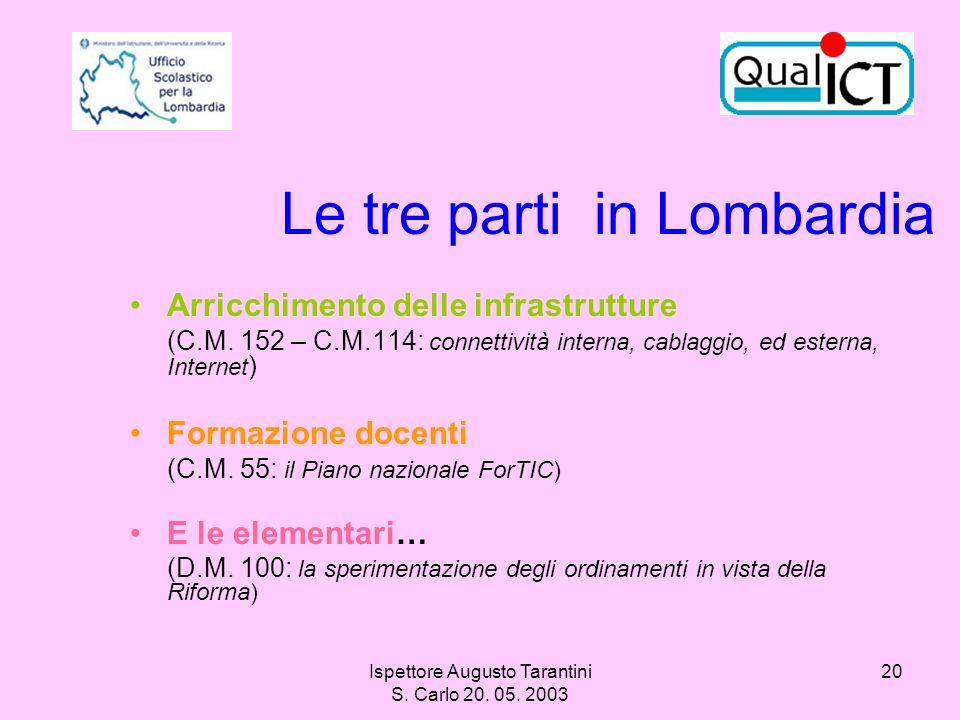Le tre parti in Lombardia